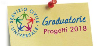 Pubblicate le graduatorie dei progetti del Servizio Civile Universale 2018